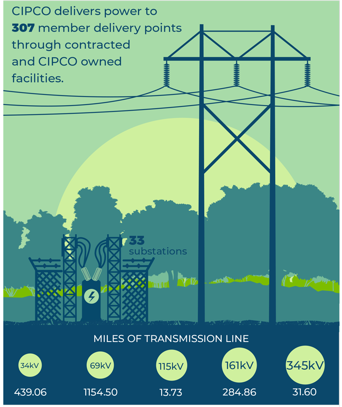 cipco_transmission_high-voltage-power-line-graphic10-12-2020.png