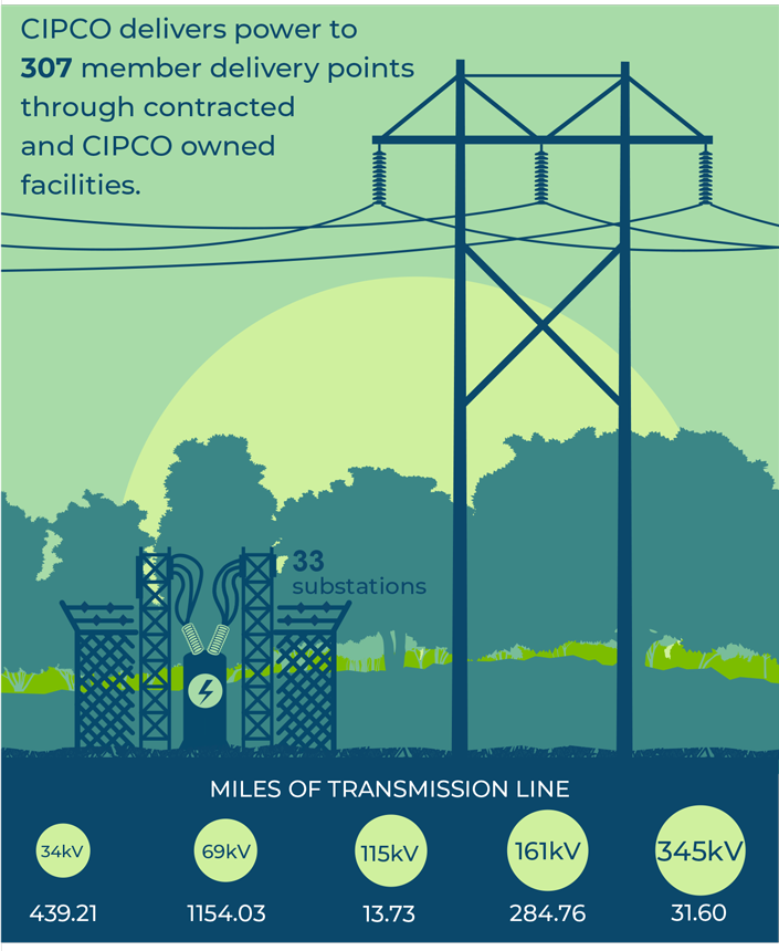 cipco_transmission_high-voltage-power-line-graphic12-31-2020.png