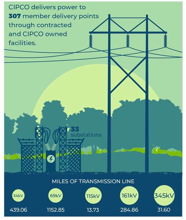 cipco_transmission_high-voltage-power-line-graphic7-29-20.png